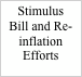 Text Box: Stimulus Bill and Re-inflation Efforts